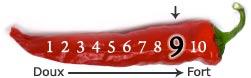 Sur une échelle de 1 à 10, le piment fort se situe au degré 9, très fort !